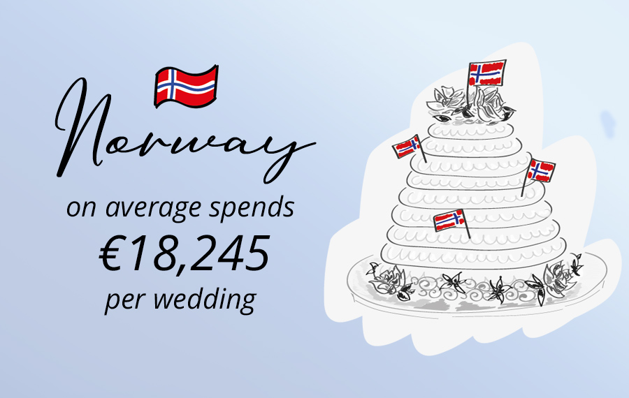 noway eats a fancy cake in their weddings, traditions, costs of celebration