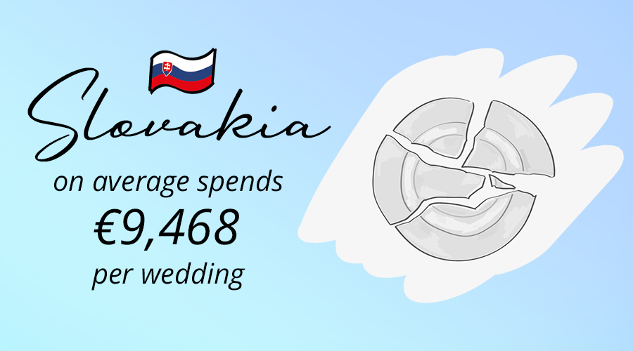 Slovakia breakds plates for good luck, wedding traditions